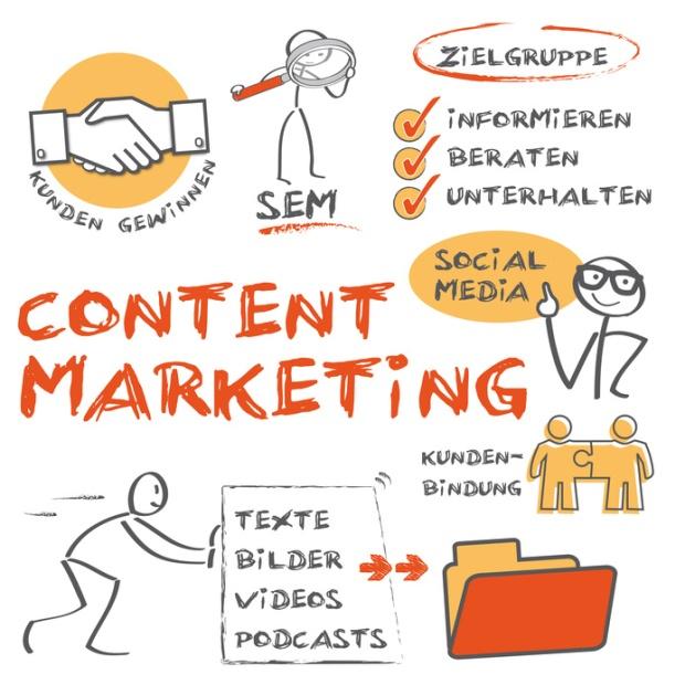Darstellung der Wirkung des Content-Marketings